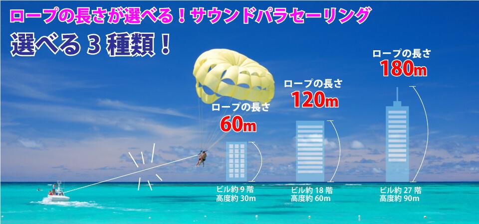 沖縄パラセーリングのロープ長さは高度に関係しています。